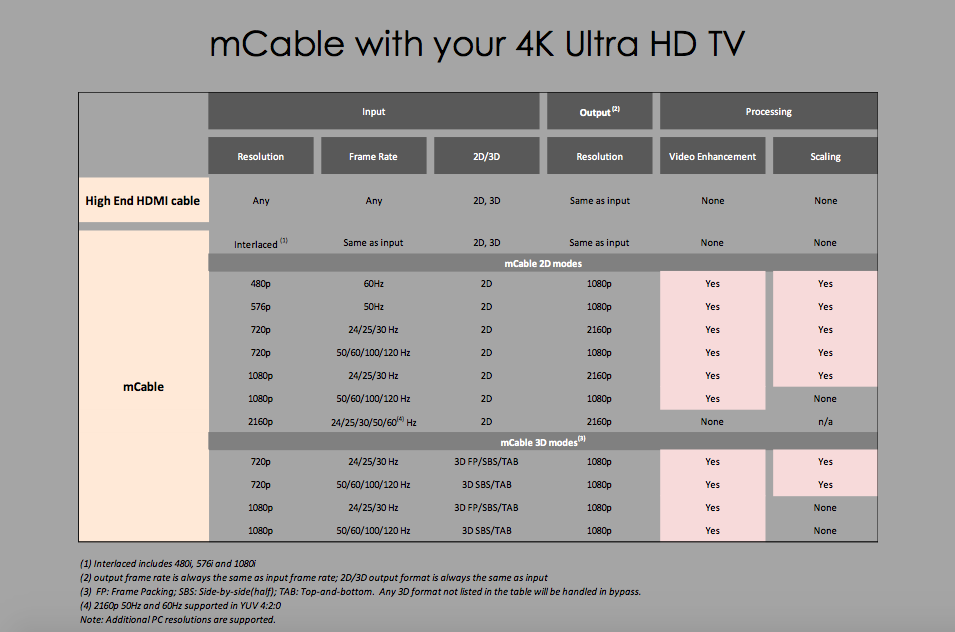 mcable-4k-tv.png